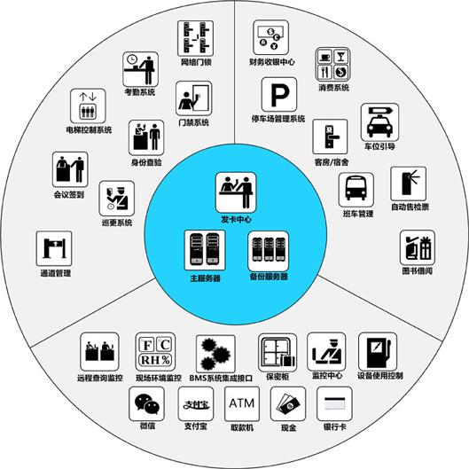 全系统图标1.jpg